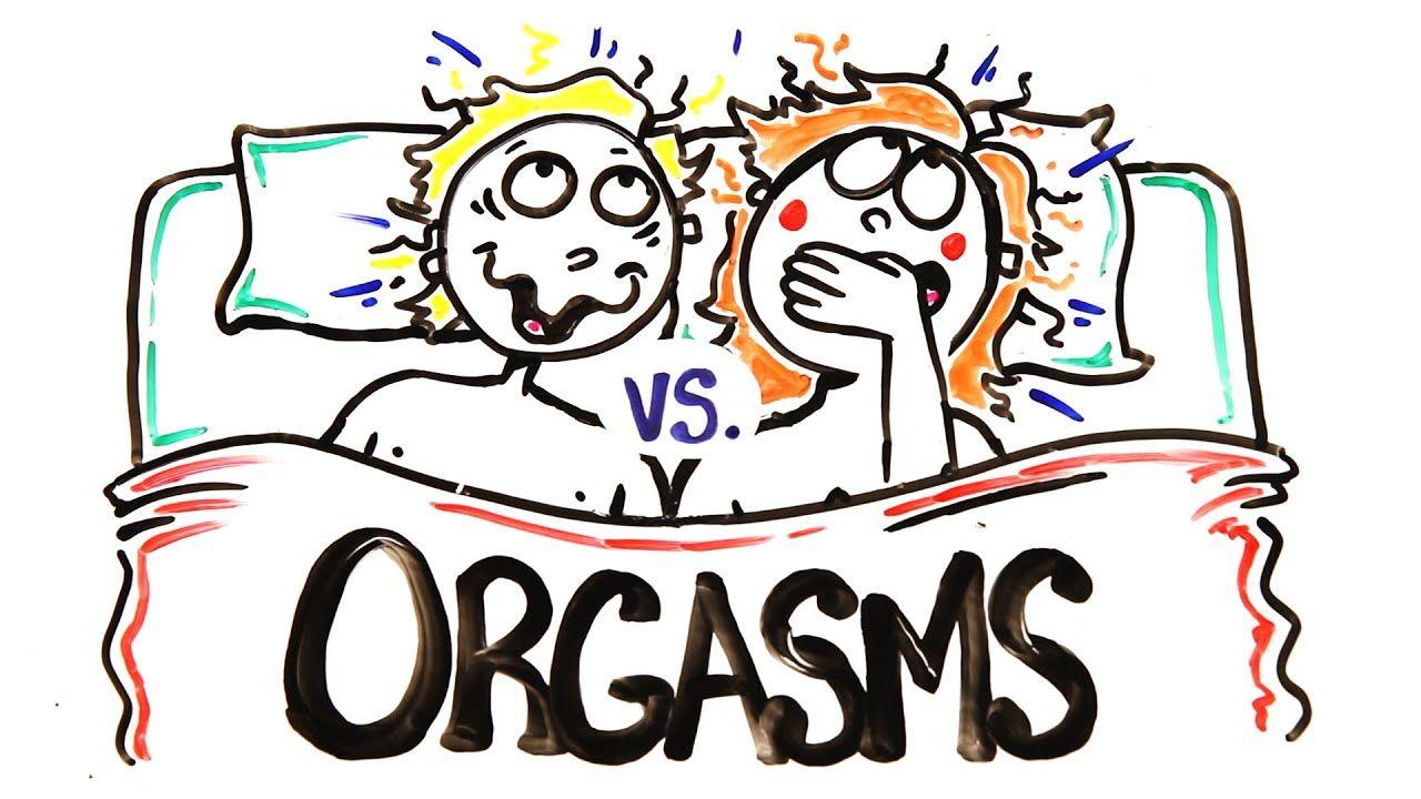 Male female orgasm length