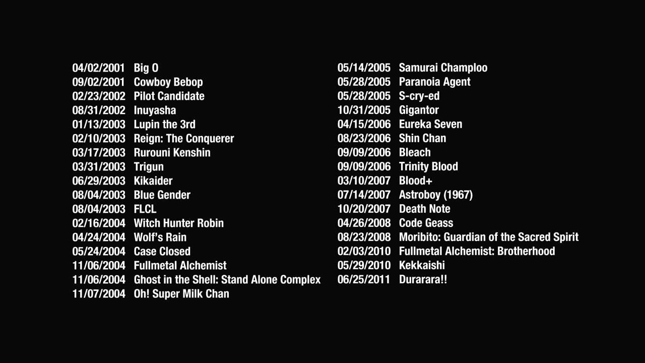 FUBAR reccomend Names of adult anime shows