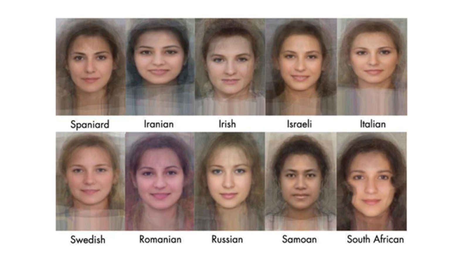 best of Facial features indian East