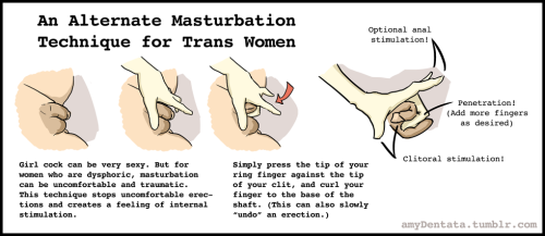 Female mastubation tips