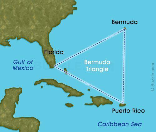 Kevlar reccomend Bermuda triangle position