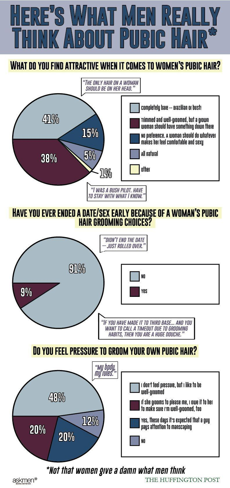 Hard-Boiled reccomend Poll mens bikini shaving